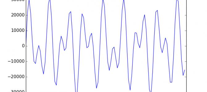 Pythonでsin波を鳴らして遊んでみた。