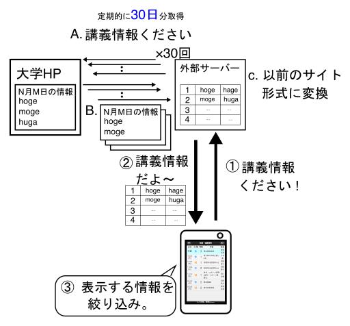 new_data_move